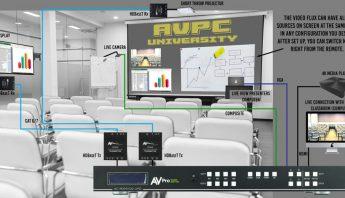 AVPro Edge ofrece formación online gratuita durante el COVID-19